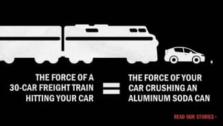 Force of train hitting car compared to car crushing soda can