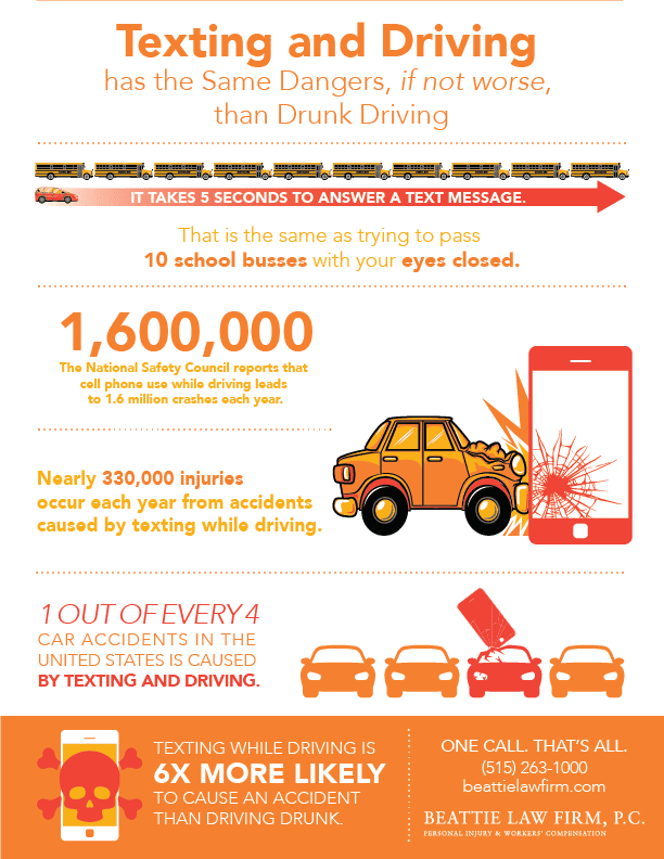 Dangers Of Drinking And Driving Facts